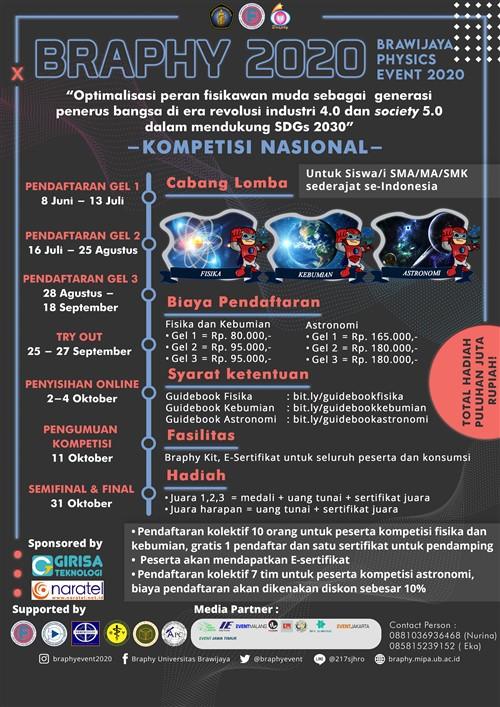 BRAPHY 2020, Brawijaya Physics Event 2020